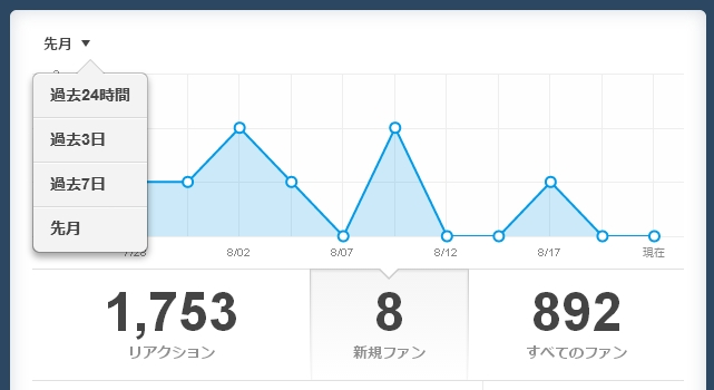 130822-tumblr-activity3
