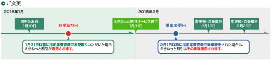 20150114-ekinet-discount2