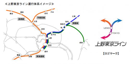 20150313-ueno-tokyo-line