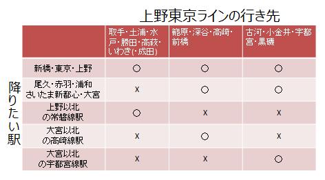 20150316-ueno-tokyo-line-matome1
