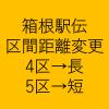 【第93回(2017年)箱根駅伝】4区5区の区間距離が変更。青学大・神野の区間記録は参考記録に。